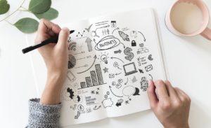 Strategie und Zielplanung